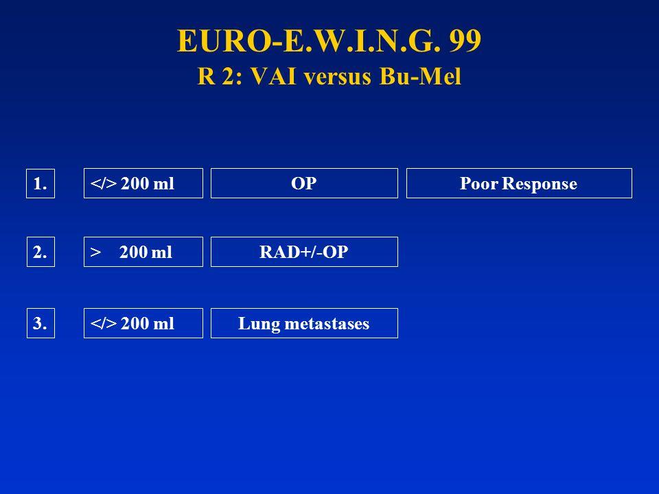 EURO-E.W.I.N.G. 99 R 2: VAI versus Bu-Mel 200 mlOPPoor Response 1. > 200 mlRAD+/-OP 2. 200 mlLung metastases 3.