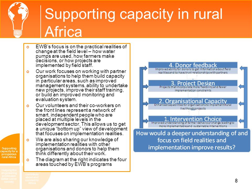 Supporting capacity in rural Africa Supporting capacity for a prosperous rural Africa Improving Canadas policies toward Africa Engaging Canadians to c