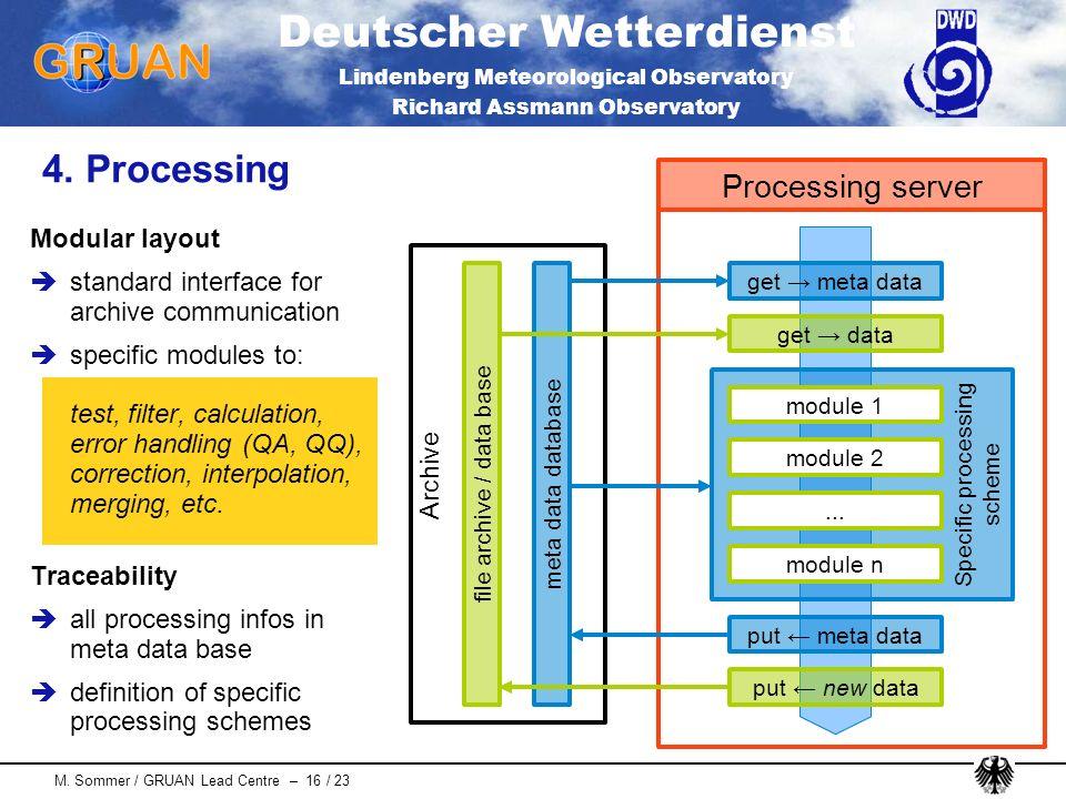Deutscher Wetterdienst Lindenberg Meteorological Observatory Richard Assmann Observatory M. Sommer / GRUAN Lead Centre – 16 / 23 Processing server 4.