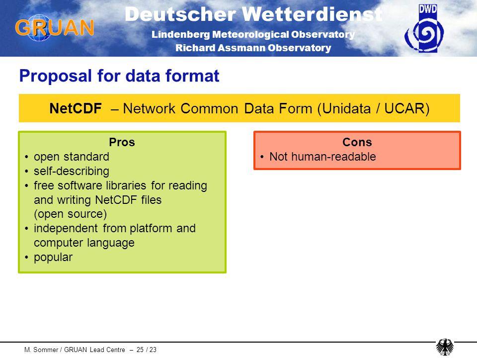 Deutscher Wetterdienst Lindenberg Meteorological Observatory Richard Assmann Observatory M. Sommer / GRUAN Lead Centre – 25 / 23 Proposal for data for