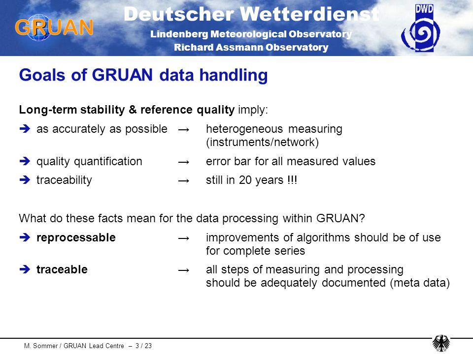 Deutscher Wetterdienst Lindenberg Meteorological Observatory Richard Assmann Observatory M. Sommer / GRUAN Lead Centre – 3 / 23 Goals of GRUAN data ha