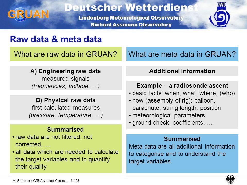 Deutscher Wetterdienst Lindenberg Meteorological Observatory Richard Assmann Observatory M. Sommer / GRUAN Lead Centre – 6 / 23 Raw data & meta data A