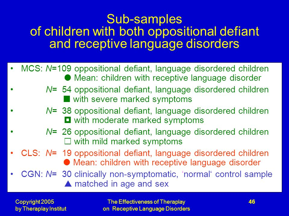Copyright 2005 by Theraplay Institut The Effectiveness of Theraplay on Receptive Language Disorders 46 Sub-samples of children with both oppositional defiant and receptive language disorders MCS: N=109 oppositional defiant, language disordered children Mean: children with receptive language disorder N= 54 oppositional defiant, language disordered children with severe marked symptoms N= 38 oppositional defiant, language disordered children with moderate marked symptoms N= 26 oppositional defiant, language disordered children with mild marked symptoms CLS: N= 19 oppositional defiant, language disordered children Mean: children with receptive language disorder CGN: N= 30 clinically non-symptomatic, normal control sample matched in age and sex
