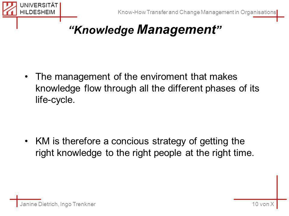Know-How Transfer and Change Management in Organisations 10 von X Janine Dietrich, Ingo Trenkner UNIVERSITÄT HILDESHEIM Knowledge Management The manag