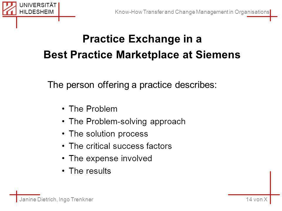 Know-How Transfer and Change Management in Organisations 14 von X Janine Dietrich, Ingo Trenkner UNIVERSITÄT HILDESHEIM Practice Exchange in a Best Pr