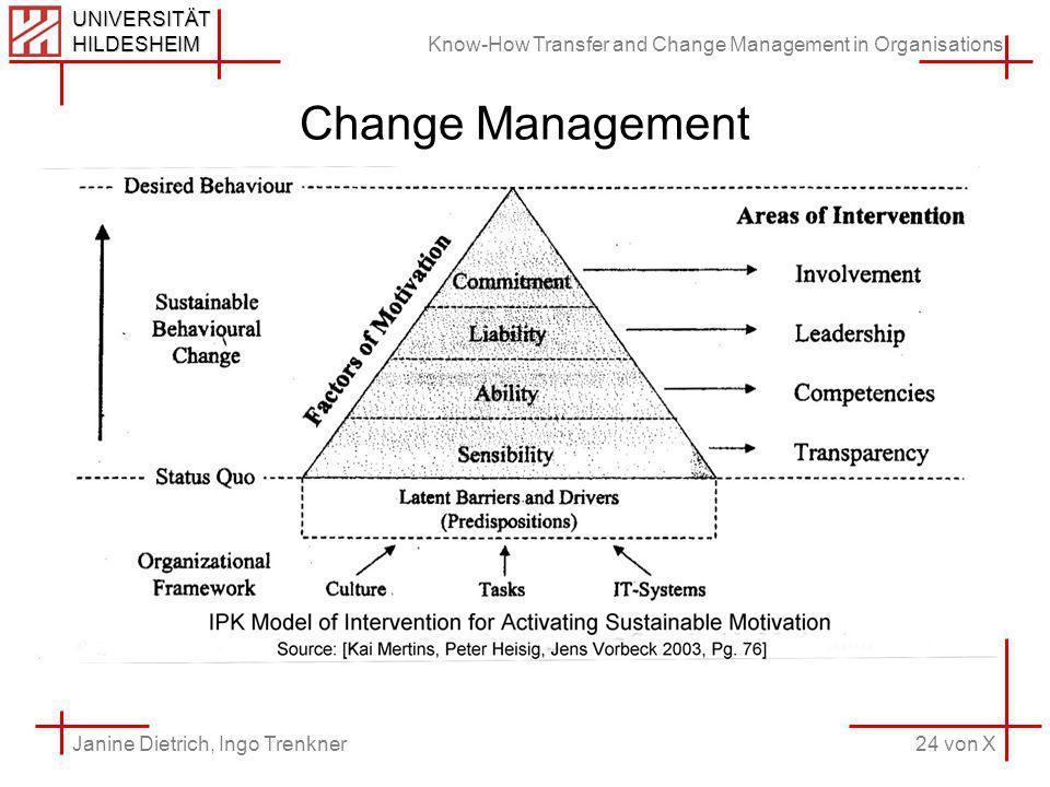Know-How Transfer and Change Management in Organisations 24 von X Janine Dietrich, Ingo Trenkner UNIVERSITÄT HILDESHEIM Change Management