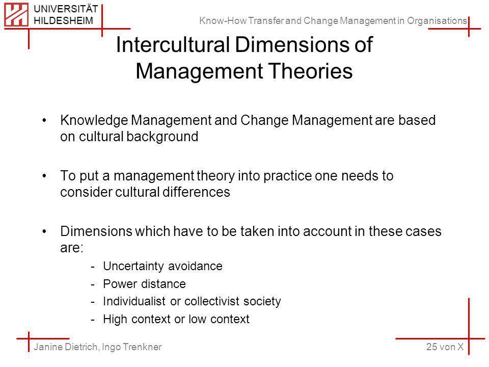 Know-How Transfer and Change Management in Organisations 25 von X Janine Dietrich, Ingo Trenkner UNIVERSITÄT HILDESHEIM Intercultural Dimensions of Ma