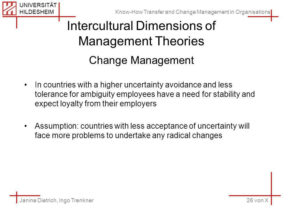 Know-How Transfer and Change Management in Organisations 26 von X Janine Dietrich, Ingo Trenkner UNIVERSITÄT HILDESHEIM Intercultural Dimensions of Ma
