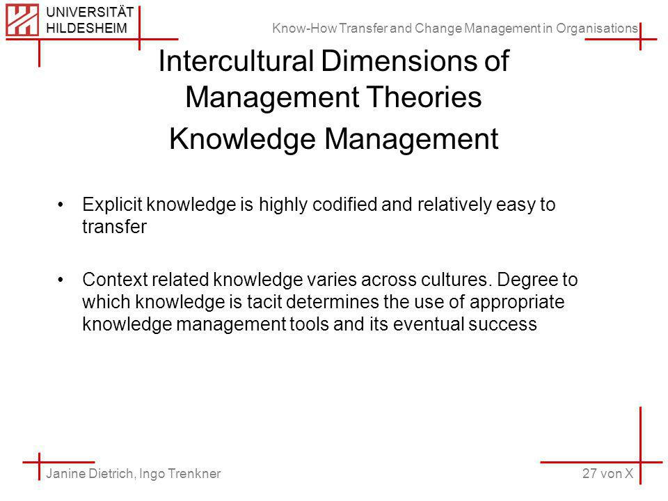 Know-How Transfer and Change Management in Organisations 27 von X Janine Dietrich, Ingo Trenkner UNIVERSITÄT HILDESHEIM Intercultural Dimensions of Management Theories Knowledge Management Explicit knowledge is highly codified and relatively easy to transfer Context related knowledge varies across cultures.