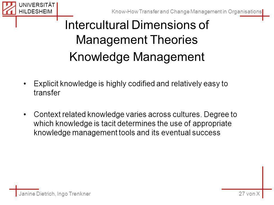 Know-How Transfer and Change Management in Organisations 27 von X Janine Dietrich, Ingo Trenkner UNIVERSITÄT HILDESHEIM Intercultural Dimensions of Ma