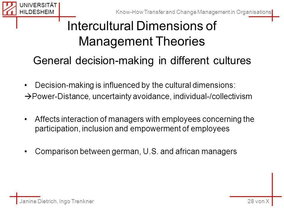 Know-How Transfer and Change Management in Organisations 28 von X Janine Dietrich, Ingo Trenkner UNIVERSITÄT HILDESHEIM Intercultural Dimensions of Ma
