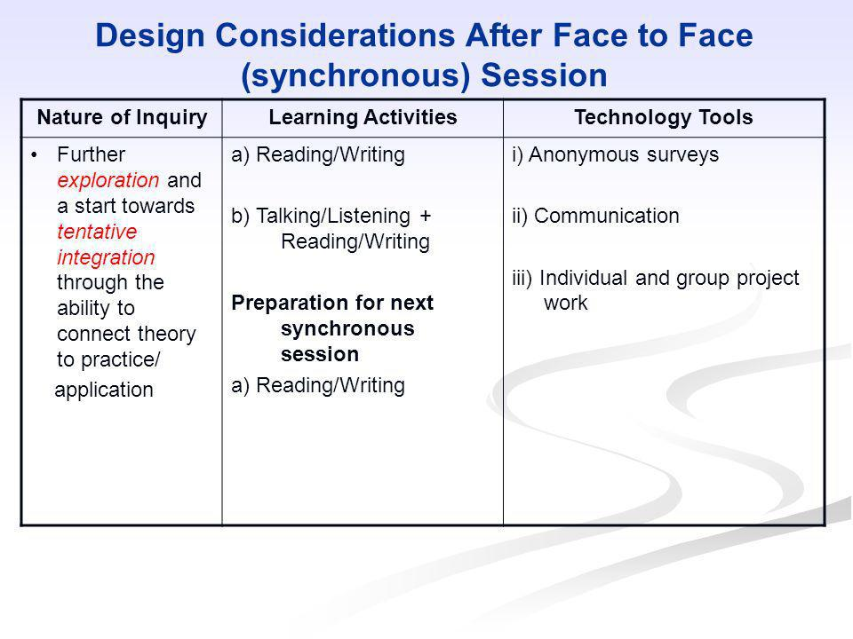 Design Considerations After Face to Face (synchronous) Session Nature of InquiryLearning ActivitiesTechnology Tools Further exploration and a start to