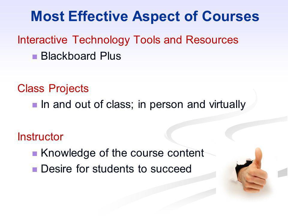 Most Effective Aspect of Courses Interactive Technology Tools and Resources Blackboard Plus Class Projects In and out of class; in person and virtuall