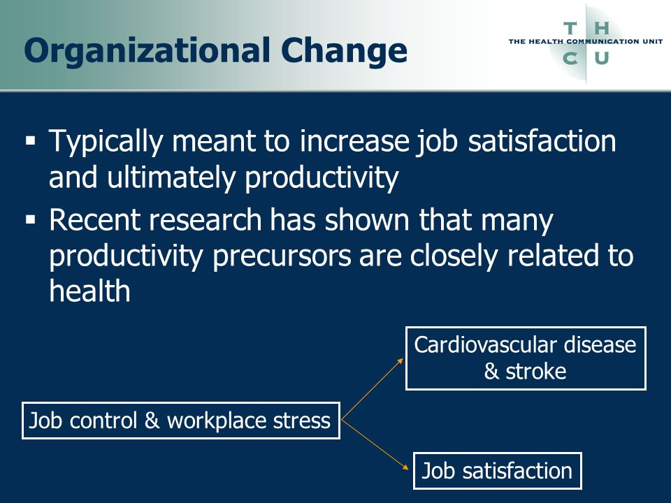 Organizational Change Typically meant to increase job satisfaction and ultimately productivity Recent research has shown that many productivity precur
