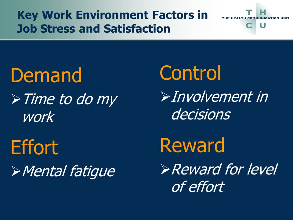 Key Work Environment Factors in Job Stress and Satisfaction Demand Time to do my work Effort Mental fatigue Control Involvement in decisions Reward Re