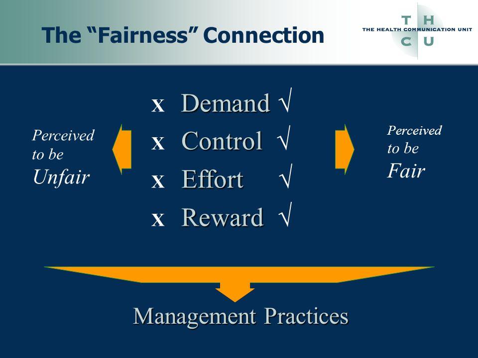 The Fairness Connection Demand X Demand Control X Control Effort X Effort Reward X Reward Perceived to be Unfair Perceived to be Fair Management Pract