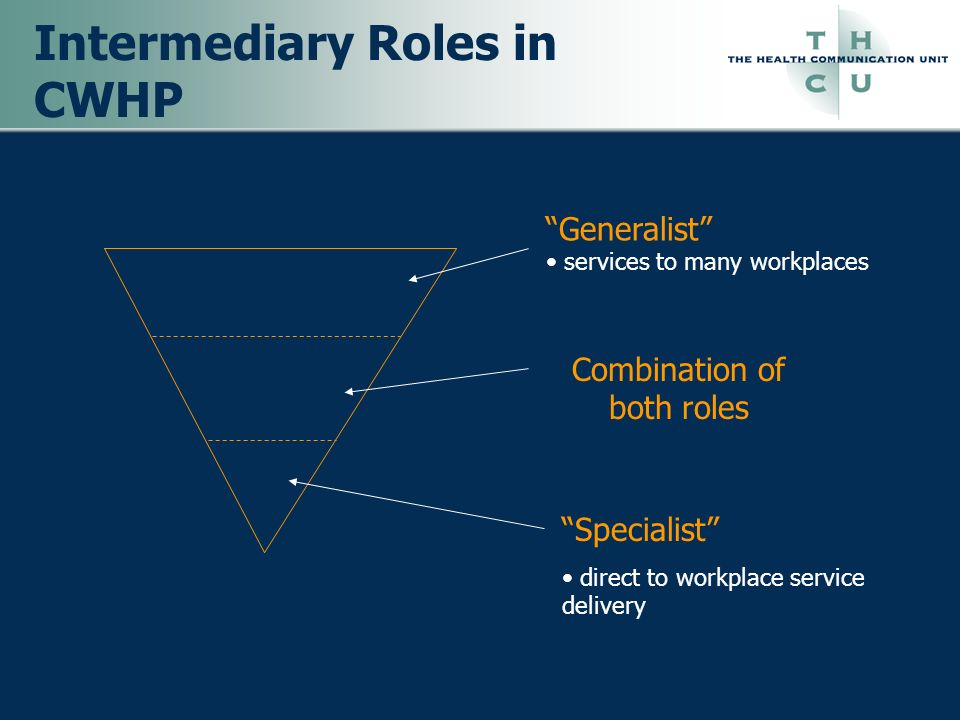 Intermediary Roles in CWHP Generalist services to many workplaces Combination of both roles Specialist direct to workplace service delivery
