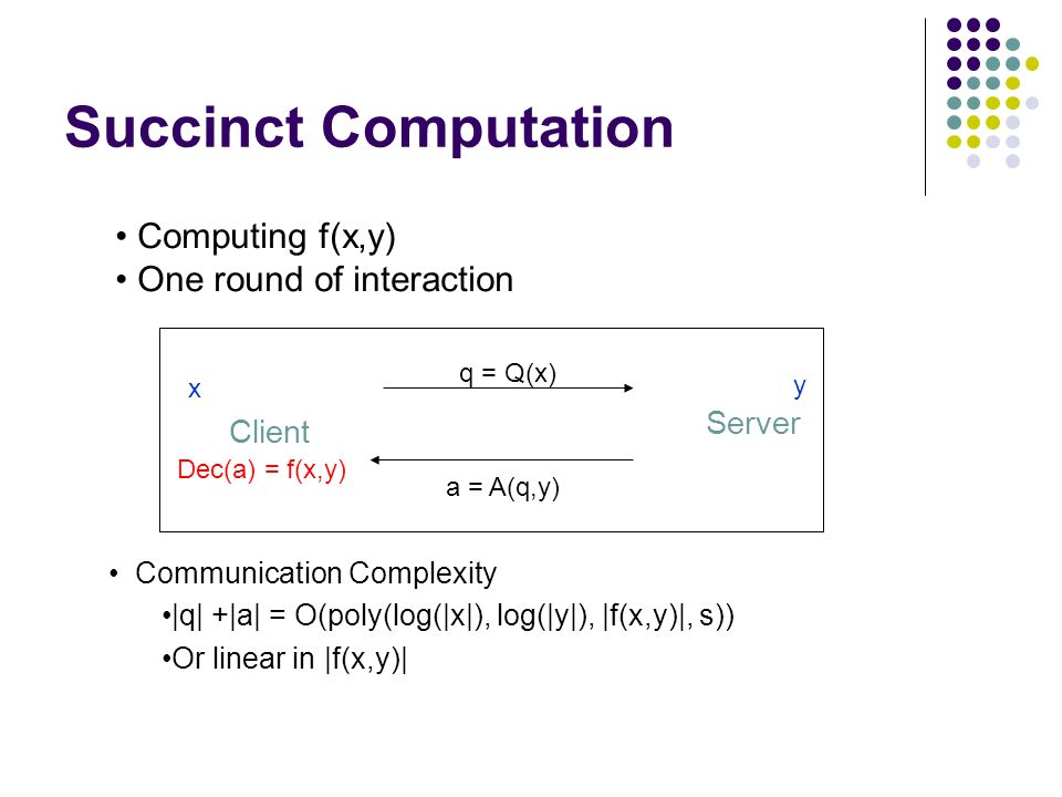Succinct Computation y Client Server x q = Q(x) a = A(q,y) Dec(a) = f(x,y) Computing f(x,y) One round of interaction Communication Complexity |q| +|a| = O(poly(log(|x|), log(|y|), |f(x,y)|, s)) Or linear in |f(x,y)|