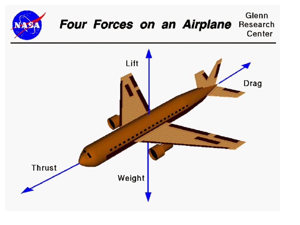 Four Forces