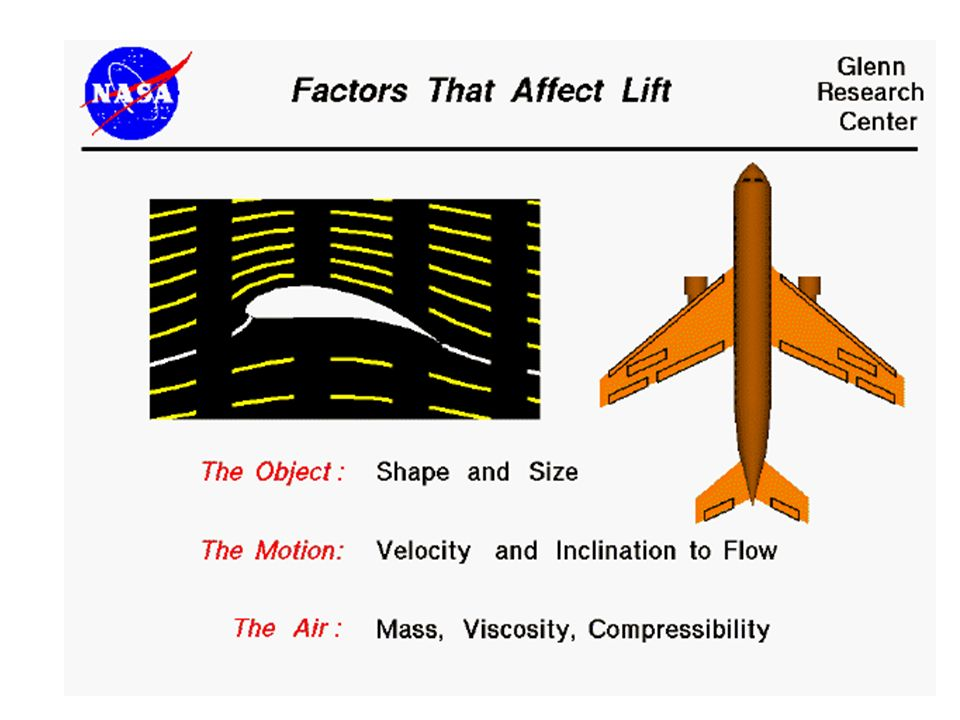 Factors that effect lift