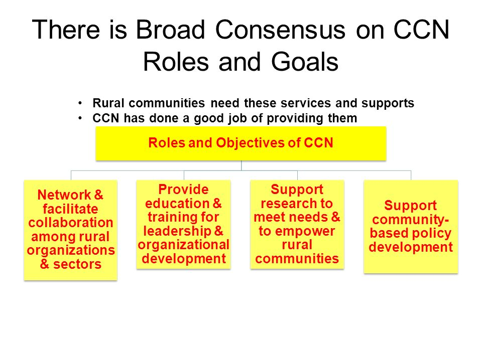 There is Broad Consensus on CCN Roles and Goals Roles and Objectives of CCN Network & facilitate collaboration among rural organizations & sectors Pro