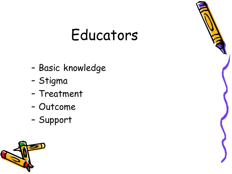 Educators –Basic knowledge –Stigma –Treatment –Outcome –Support