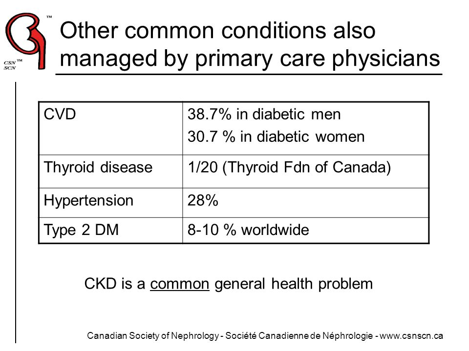 Canadian Society of Nephrology - Société Canadienne de Néphrologie - www.csnscn.ca Other common conditions also managed by primary care physicians CVD