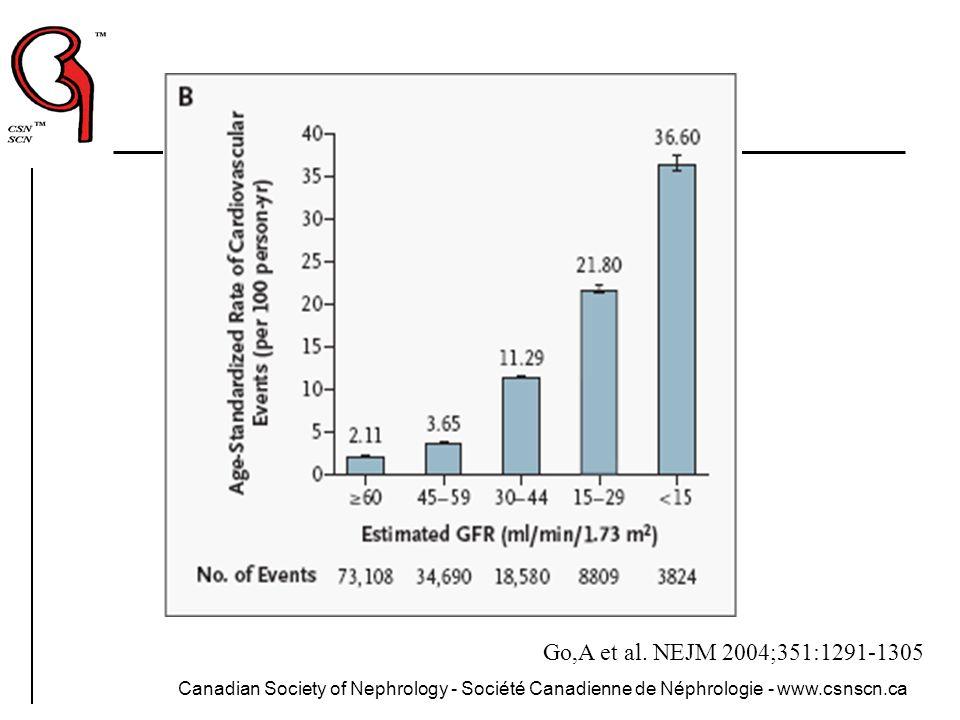 Canadian Society of Nephrology - Société Canadienne de Néphrologie - www.csnscn.ca Go,A et al. NEJM 2004;351:1291-1305