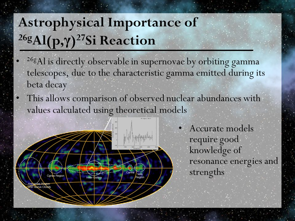 Astrophysical Importance of 26g Al(p, γ ) 27 Si Reaction 26g Al is directly observable in supernovae by orbiting gamma telescopes, due to the characteristic gamma emitted during its beta decay This allows comparison of observed nuclear abundances with values calculated using theoretical models Accurate models require good knowledge of resonance energies and strengths