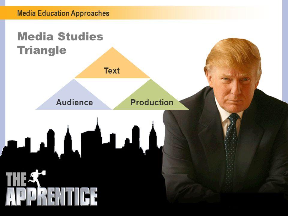 Media Education Approaches © 2013 MediaSmarts AudienceTextProduction Media Studies Triangle