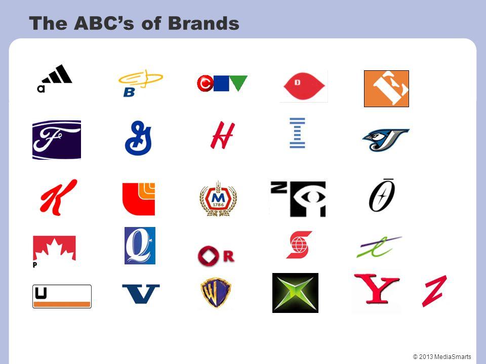 © 2013 MediaSmarts The ABCs of Brands