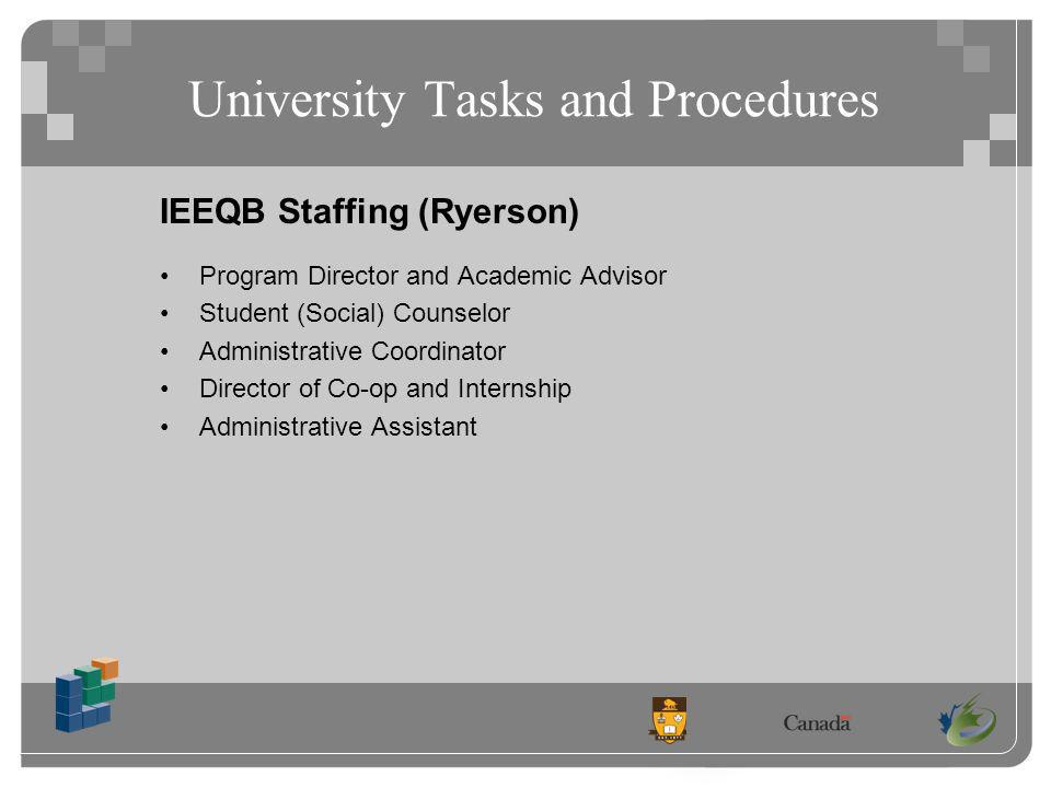 IEEQB Staffing (Ryerson) Program Director and Academic Advisor Student (Social) Counselor Administrative Coordinator Director of Co-op and Internship Administrative Assistant