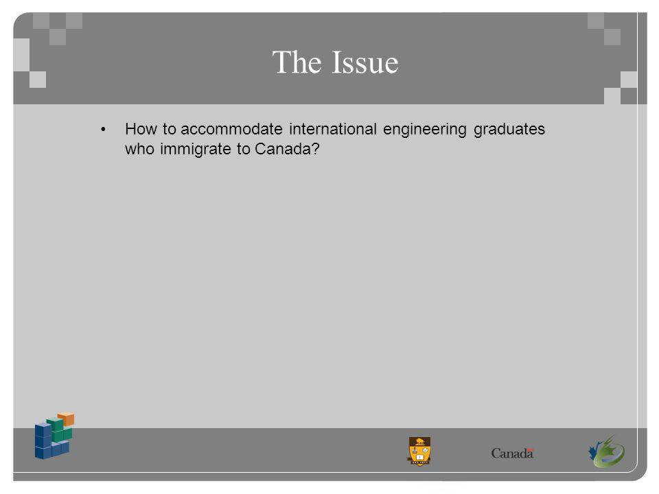 The Issue How to accommodate international engineering graduates who immigrate to Canada