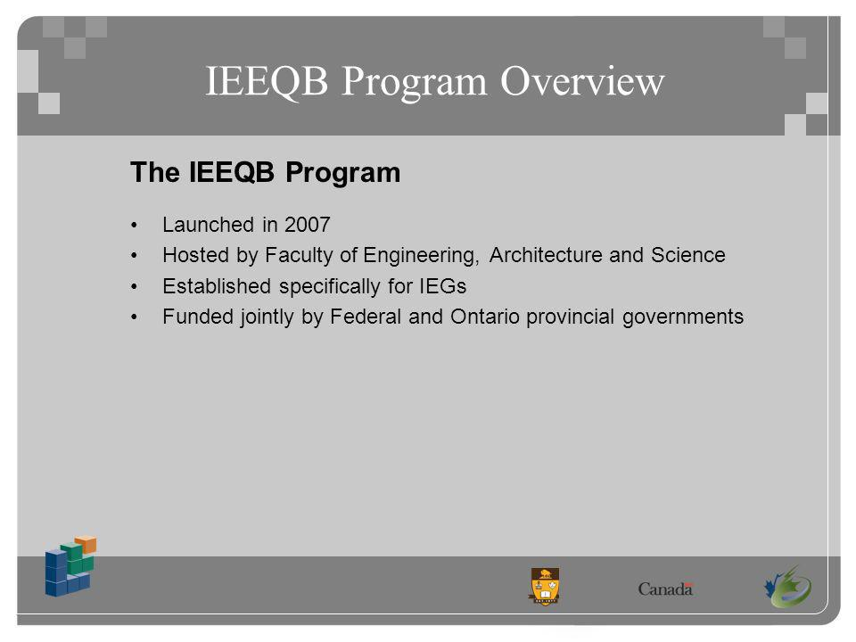 IEEQB Program Overview The IEEQB Program Launched in 2007 Hosted by Faculty of Engineering, Architecture and Science Established specifically for IEGs Funded jointly by Federal and Ontario provincial governments