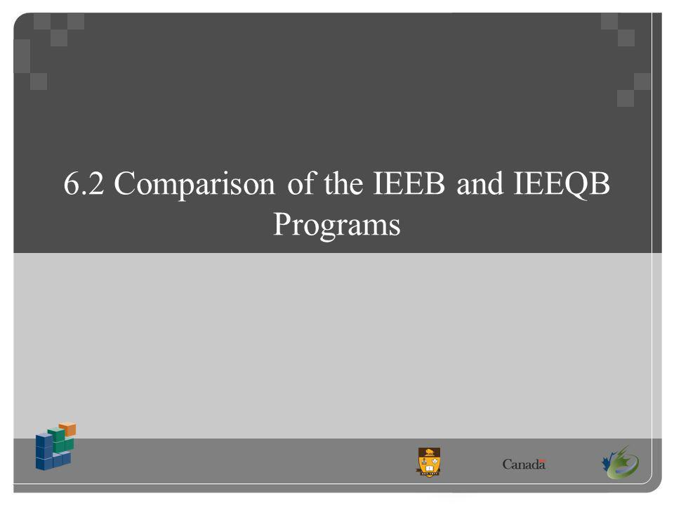 6.2 Comparison of the IEEB and IEEQB Programs