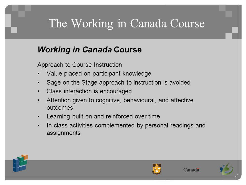 The Working in Canada Course Working in Canada Course Approach to Course Instruction Value placed on participant knowledge Sage on the Stage approach to instruction is avoided Class interaction is encouraged Attention given to cognitive, behavioural, and affective outcomes Learning built on and reinforced over time In-class activities complemented by personal readings and assignments