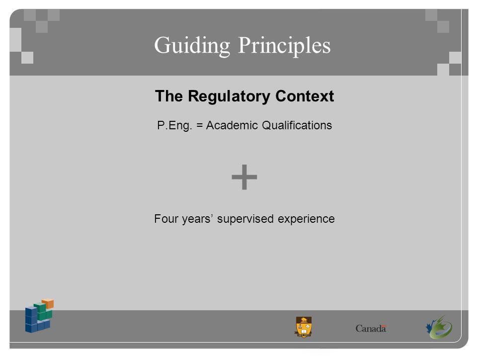 Guiding Principles The Regulatory Context P.Eng.