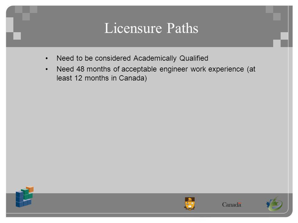 Licensure Paths Need to be considered Academically Qualified Need 48 months of acceptable engineer work experience (at least 12 months in Canada)