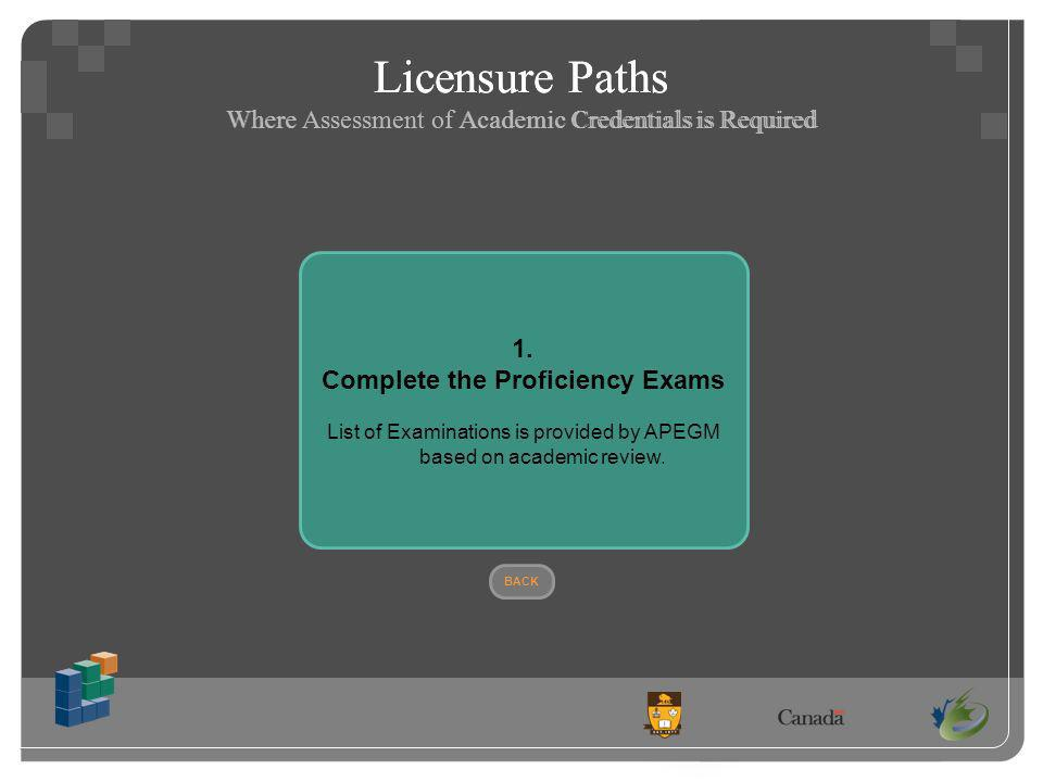 Licensure Paths Where Assessment of Academic Credentials is Required 1.