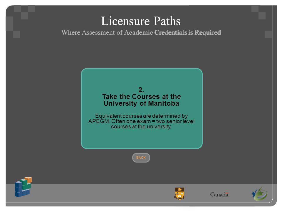 Licensure Paths Where Assessment of Academic Credentials is Required 2.
