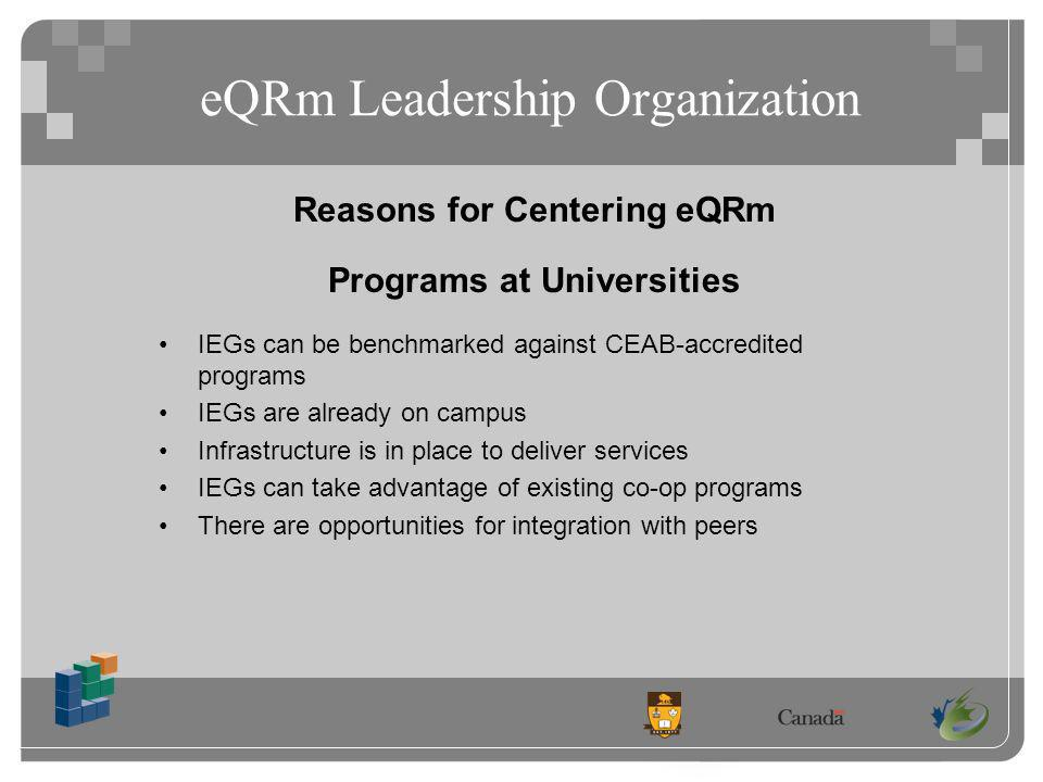 eQRm Leadership Organization Reasons for Centering eQRm Programs at Universities IEGs can be benchmarked against CEAB-accredited programs IEGs are already on campus Infrastructure is in place to deliver services IEGs can take advantage of existing co-op programs There are opportunities for integration with peers