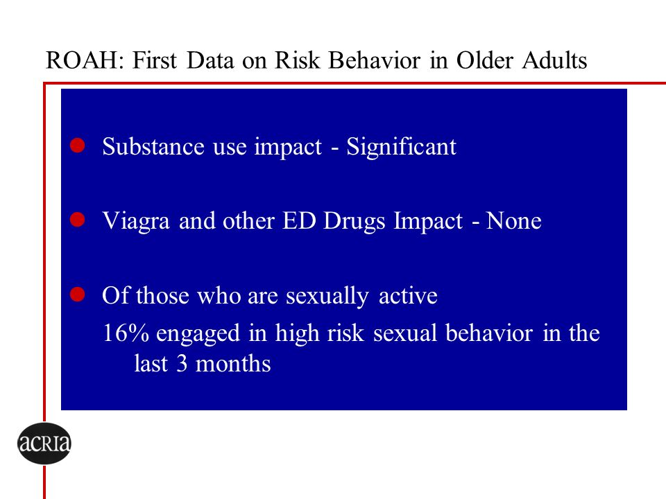 ROAH: First Data on Risk Behavior in Older Adults Substance use impact - Significant Viagra and other ED Drugs Impact - None Of those who are sexually
