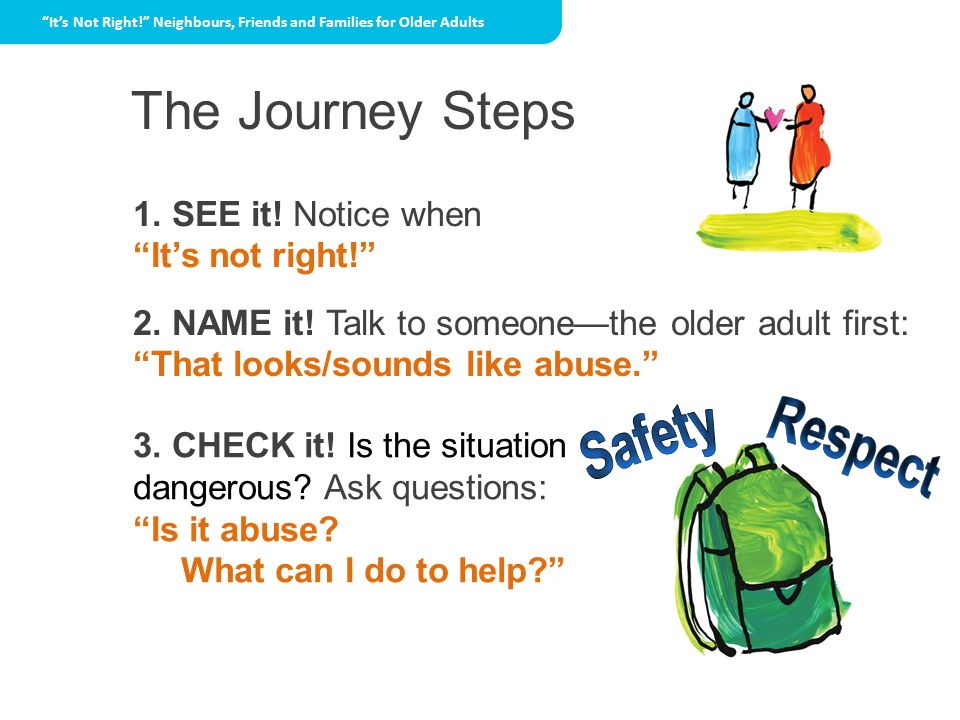 The Journey Steps 1. SEE it! Notice when Its not right! 2. NAME it! Talk to someonethe older adult first: That looks/sounds like abuse. 3. CHECK it! I