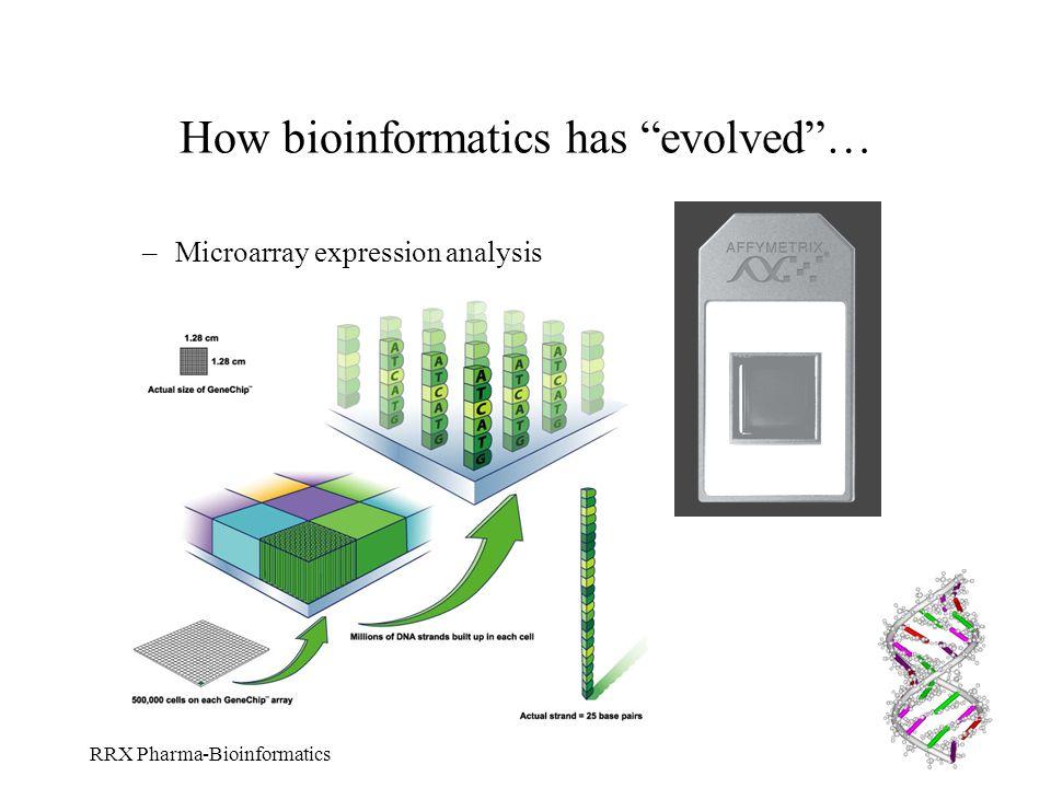 RRX Pharma-Bioinformatics How bioinformatics has evolved… –Microarray expression analysis