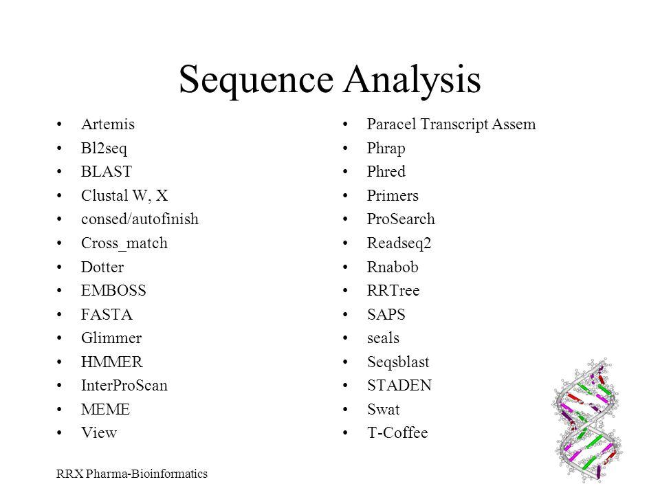 RRX Pharma-Bioinformatics Sequence Analysis Artemis Bl2seq BLAST Clustal W, X consed/autofinish Cross_match Dotter EMBOSS FASTA Glimmer HMMER InterPro