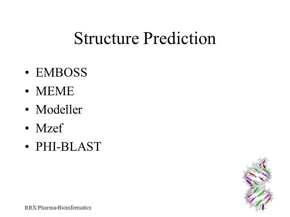 RRX Pharma-Bioinformatics Structure Prediction EMBOSS MEME Modeller Mzef PHI-BLAST