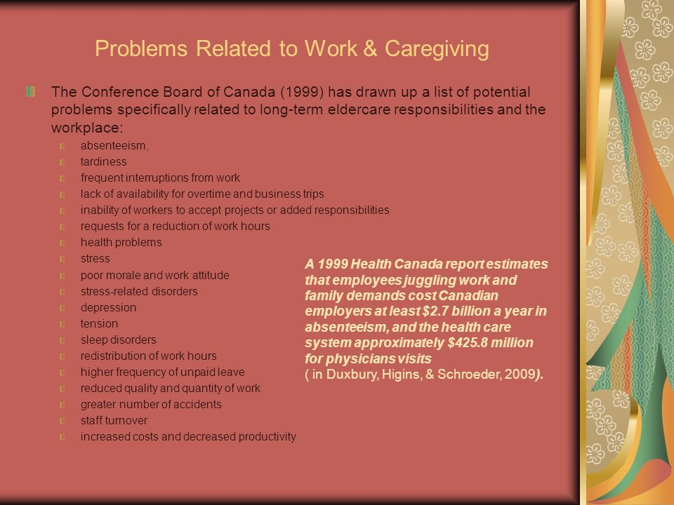 Problems Related to Work & Caregiving The Conference Board of Canada (1999) has drawn up a list of potential problems specifically related to long-ter