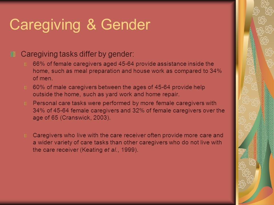 Caregiving & Gender Caregiving tasks differ by gender: 66% of female caregivers aged 45-64 provide assistance inside the home, such as meal preparatio
