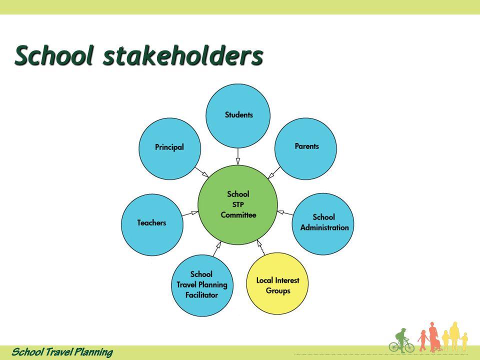 School stakeholders