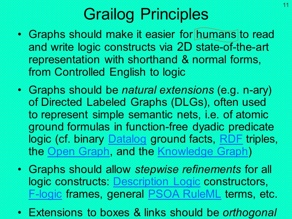 10 Generalized Graphs to Represent and Map Logic Languages According to Grailog 1.0 Systematics We have used generalized graphs for representing vario
